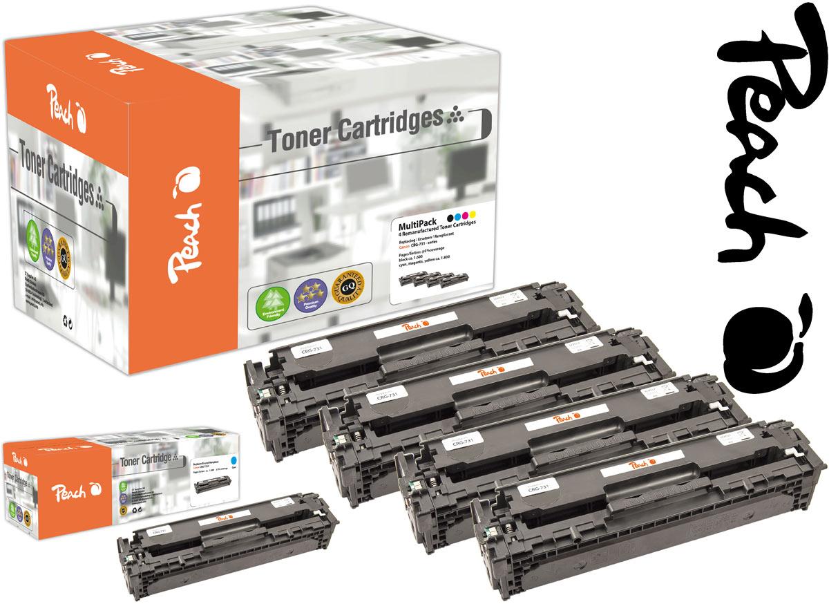 Canon iSensys LBP-7110 CW Toner